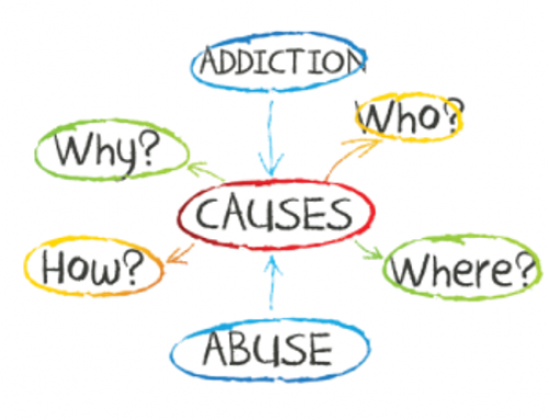 Finding The Causes of Addiction Is An Inside Job